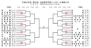 2012女子1回戦.jpg