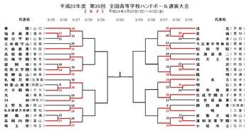2012女子2回戦.jpg
