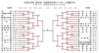 2012男子準々決.jpg