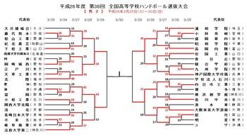 2015男子準々決.jpg