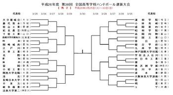 2015男子組合.jpg