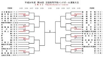 2015男子1回戦.jpg