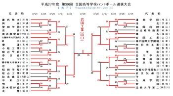 2016男決勝.jpg