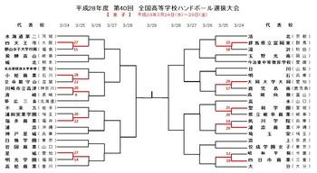 2017女1回戦.jpg