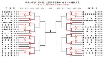 2017女2回戦.jpg